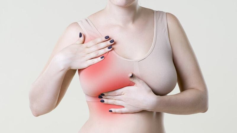What are Signs and Symptoms of Breast Cancer?